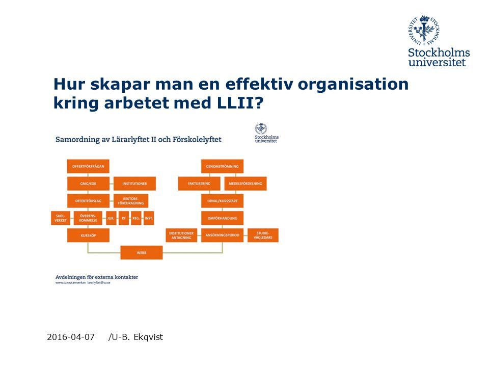 Hur skapar man en effektiv organisation kring arbetet med LLII 2016-04-07 /U-B. Ekqvist