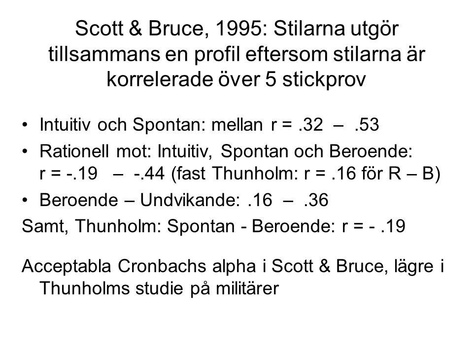 Scott & Bruce, 1995: Stilarna utgör tillsammans en profil eftersom stilarna är korrelerade över 5 stickprov Intuitiv och Spontan: mellan r =.32 –.53 Rationell mot: Intuitiv, Spontan och Beroende: r = -.19 – -.44 (fast Thunholm: r =.16 för R – B) Beroende – Undvikande:.16 –.36 Samt, Thunholm: Spontan - Beroende: r = -.19 Acceptabla Cronbachs alpha i Scott & Bruce, lägre i Thunholms studie på militärer