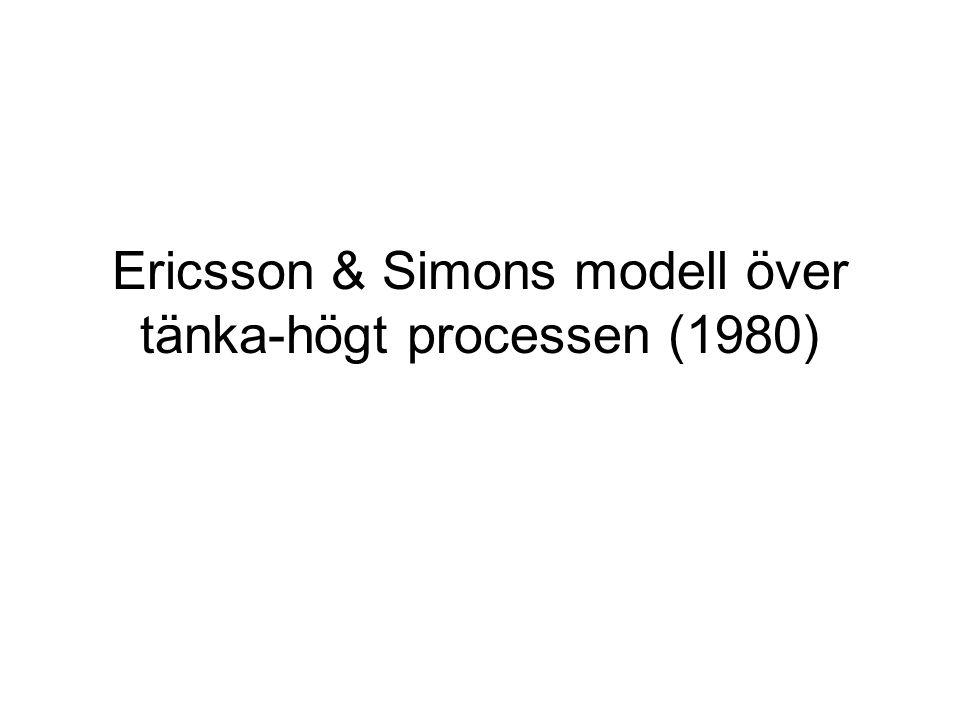 Ericsson & Simons modell över tänka-högt processen (1980)