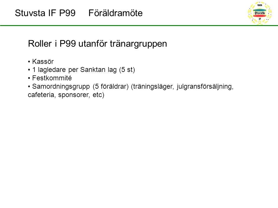 Stuvsta IF P99 Föräldramöte Roller i P99 utanför tränargruppen Kassör 1 lagledare per Sanktan lag (5 st) Festkommité Samordningsgrupp (5 föräldrar) (t