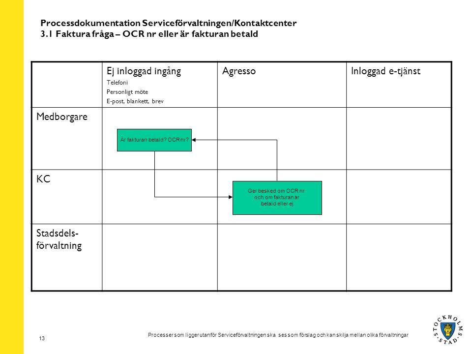 Processer som ligger utanför Serviceförvaltningen ska ses som förslag och kan skilja mellan olika förvaltningar 13 Processdokumentation Serviceförvalt