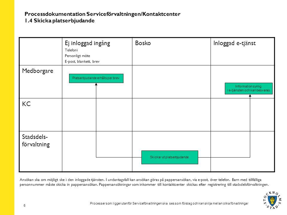 Processer som ligger utanför Serviceförvaltningen ska ses som förslag och kan skilja mellan olika förvaltningar 7 Processdokumentation Serviceförvaltningen /Kontaktcenter 1.5 Ja- och nej tack till placeringserbjudanden.
