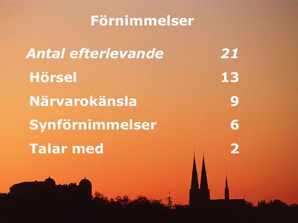 Förnimmelser Antal efterlevande 21 Hörsel13 Närvarokänsla9 Synförnimmelser6 Talar med2