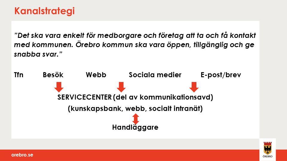 orebro.se Sociala medier i Örebro kommun Webbplats: ca 120 000 sidvisningar/vecka – det digitala navet Officiella kommunövergripande kanaler Facebook sedan juli 2010 (2 690 gillare) Twitter sedan maj 2009 (2 390 följare)driver trafik till webb Youtube sedan februari 2009 Riktlinjer för sociala medier juli 2010 Utbrett användande av sociala medier i organisationen orebro.se/socialamedier orebro.se/socialamedier