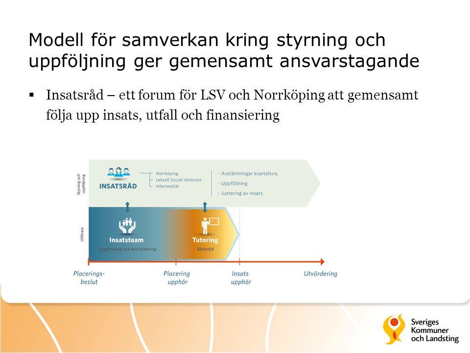 Modell för samverkan kring styrning och uppföljning ger gemensamt ansvarstagande  Insatsråd – ett forum för LSV och Norrköping att gemensamt följa upp insats, utfall och finansiering