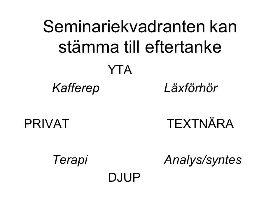 Seminariekvadranten kan stämma till eftertanke YTA KafferepLäxförhör PRIVAT TEXTNÄRA TerapiAnalys/syntes DJUP