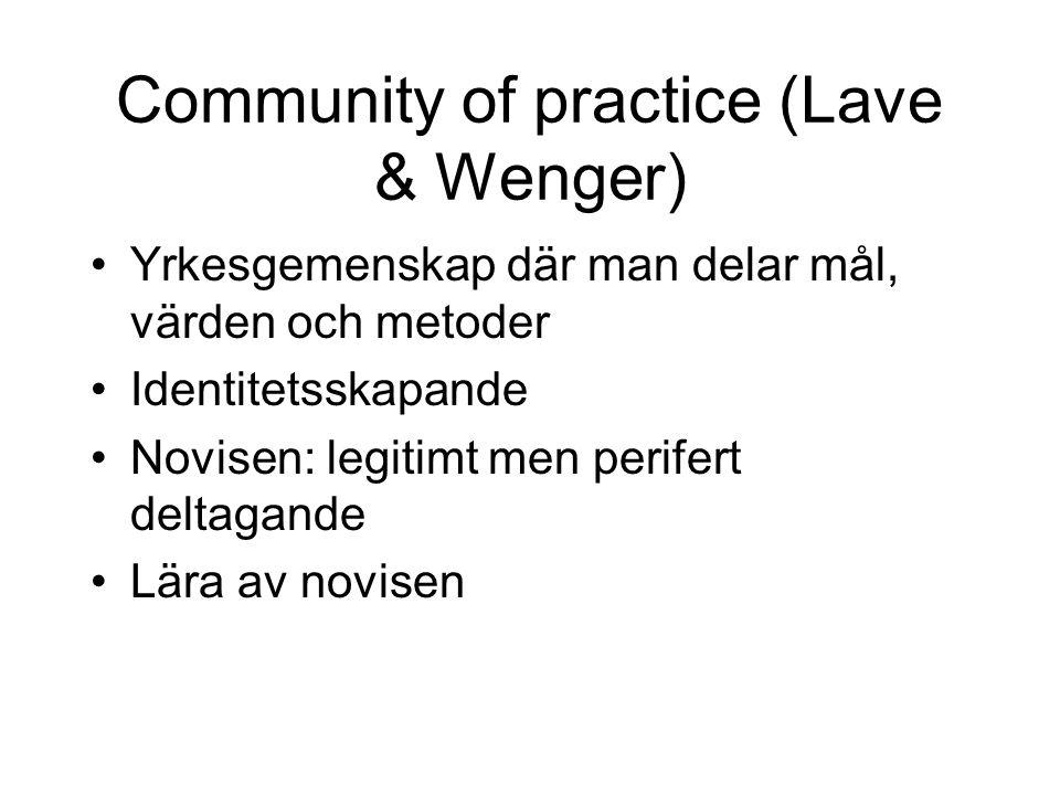 Community of practice (Lave & Wenger) Yrkesgemenskap där man delar mål, värden och metoder Identitetsskapande Novisen: legitimt men perifert deltagande Lära av novisen