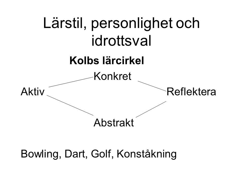 Lärstil, personlighet och idrottsval Kolbs lärcirkel Konkret AktivReflektera Abstrakt Bowling, Dart, Golf, Konståkning