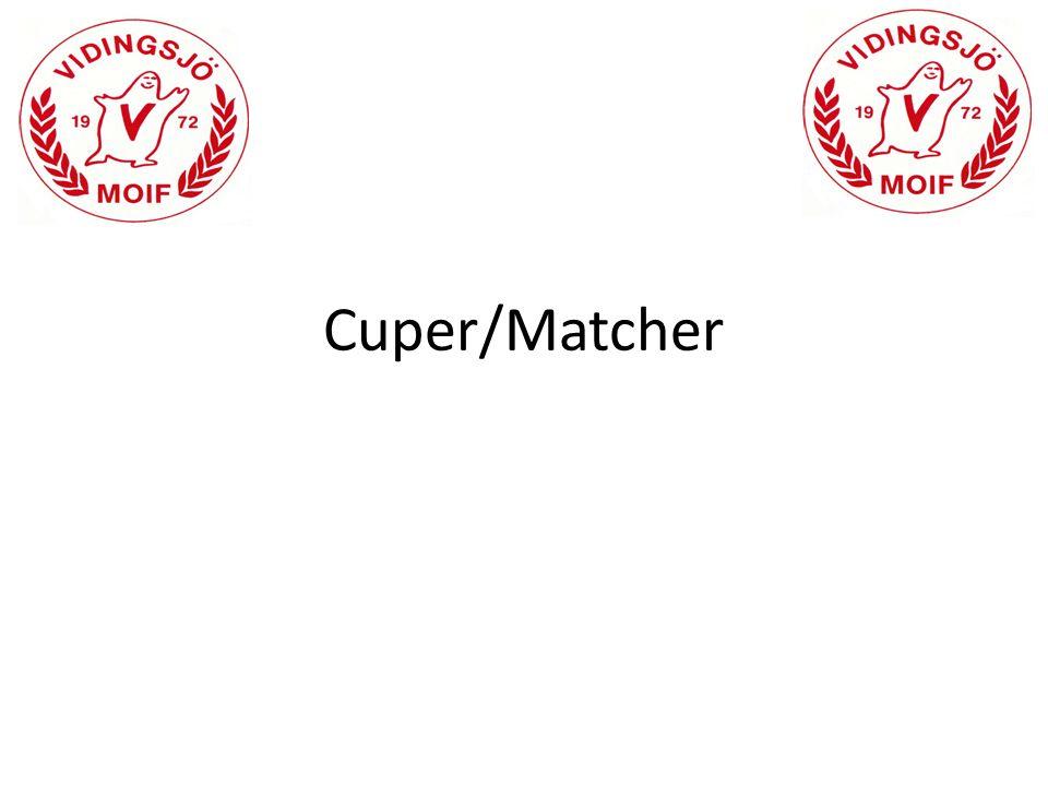 Cuper/Matcher