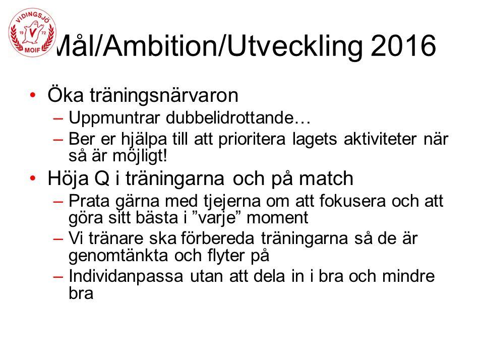 Mål/Ambition/Utveckling 2016 Öka träningsnärvaron –Uppmuntrar dubbelidrottande… –Ber er hjälpa till att prioritera lagets aktiviteter när så är möjligt.