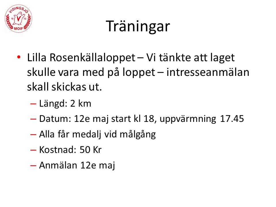 Träningar Lilla Rosenkällaloppet – Vi tänkte att laget skulle vara med på loppet – intresseanmälan skall skickas ut.