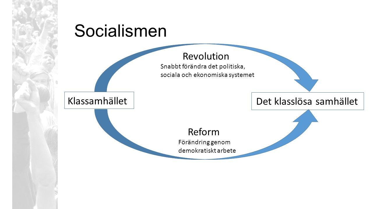 Socialismen Klassamhället Det klasslösa samhället Revolution Reform Snabbt förändra det politiska, sociala och ekonomiska systemet Förändring genom de