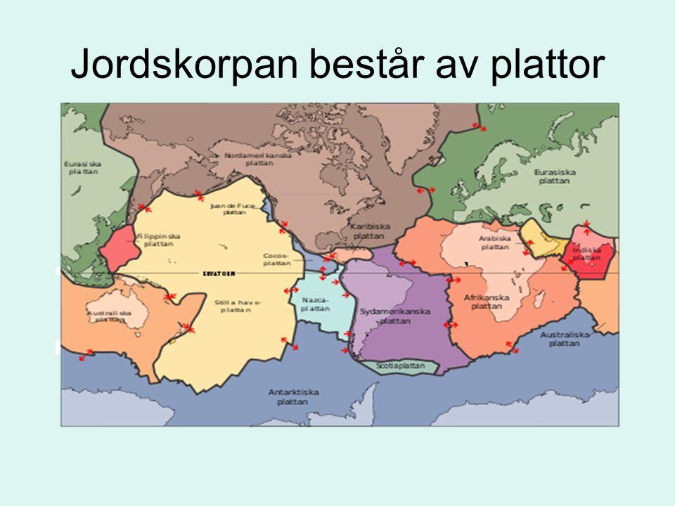 Jordskorpan består av plattor