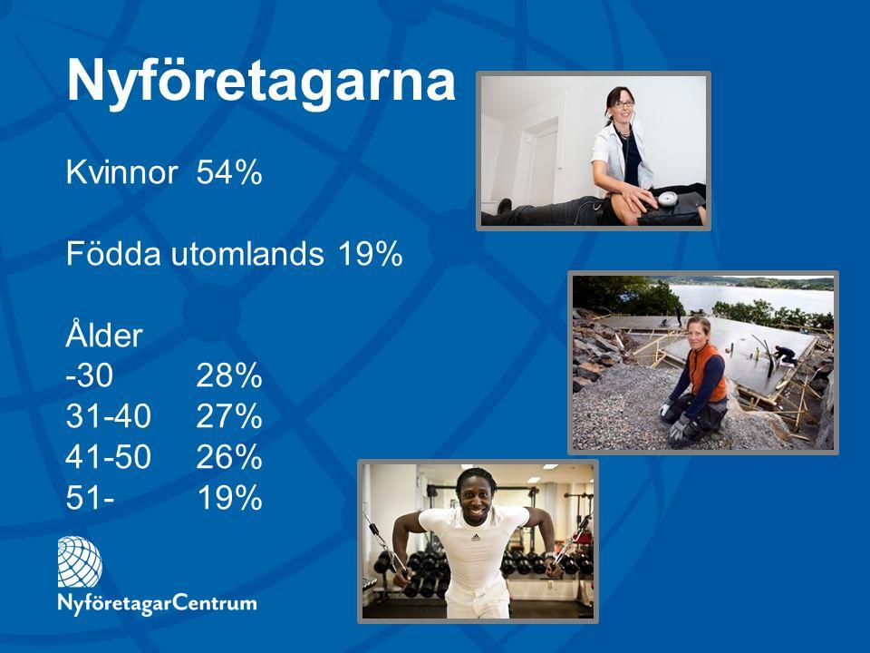 Kvinnor54% Födda utomlands 19% Ålder -30 28% 31-4027% 41-5026% 51-19% Nyföretagarna