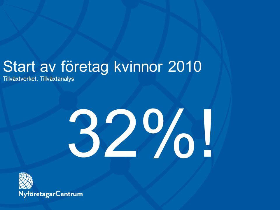 Start av företag kvinnor 2010 Tillväxtverket, Tillväxtanalys 32%!