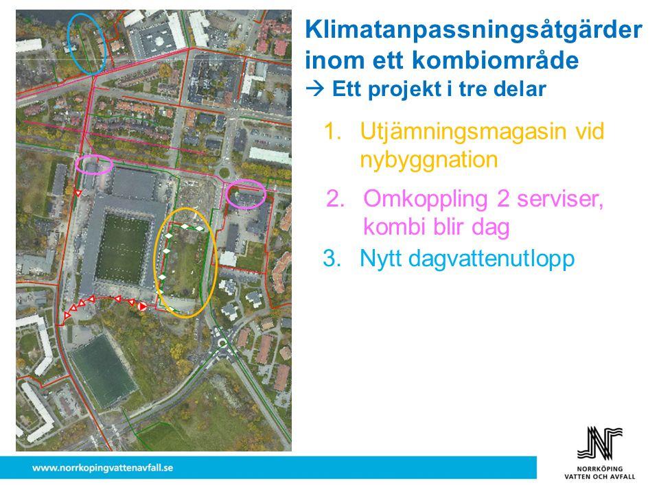 Klimatanpassningsåtgärder inom ett kombiområde  Ett projekt i tre delar 1.Utjämningsmagasin vid nybyggnation 2.Omkoppling 2 serviser, kombi blir dag 3.Nytt dagvattenutlopp