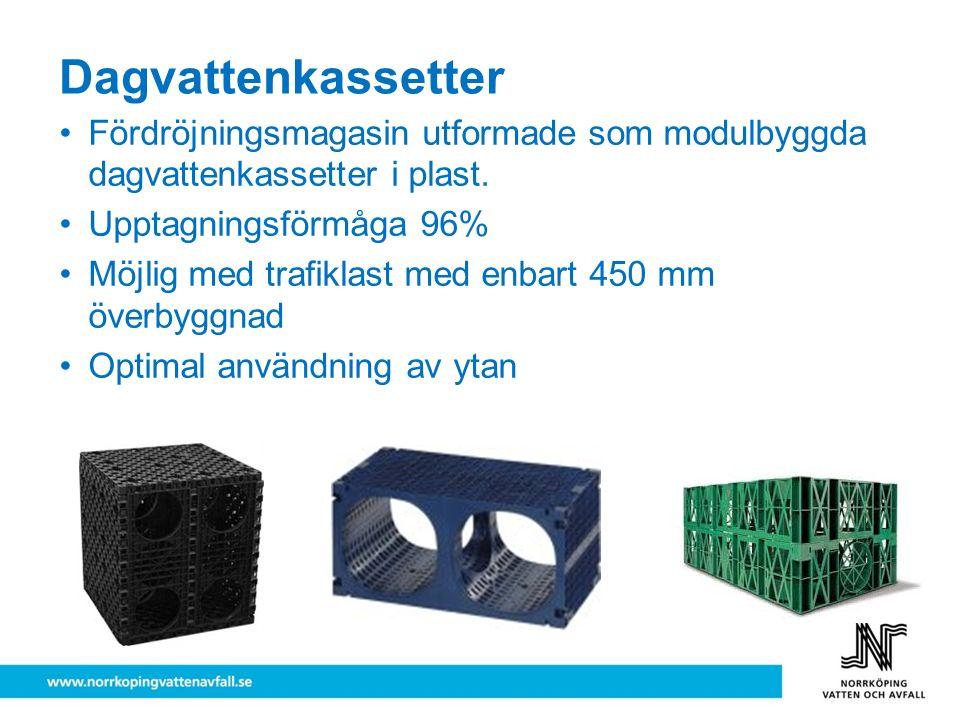 Dagvattenkassetter Fördröjningsmagasin utformade som modulbyggda dagvattenkassetter i plast.