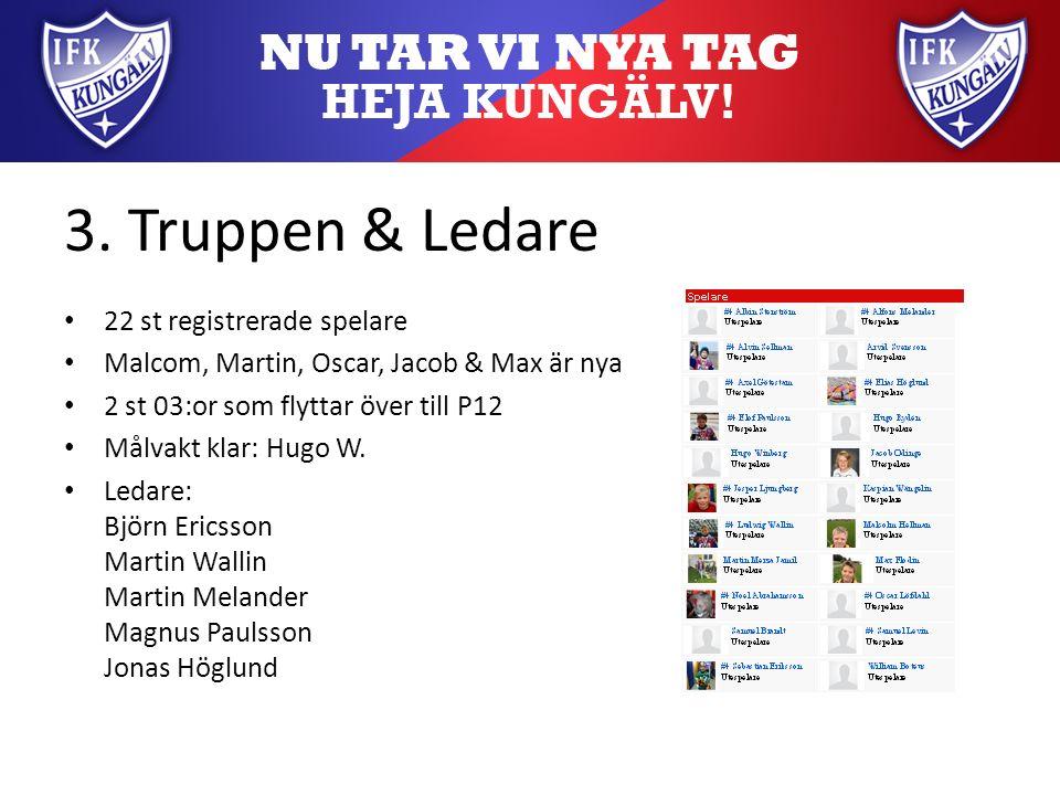 3. Truppen & Ledare 22 st registrerade spelare Malcom, Martin, Oscar, Jacob & Max är nya 2 st 03:or som flyttar över till P12 Målvakt klar: Hugo W. Le