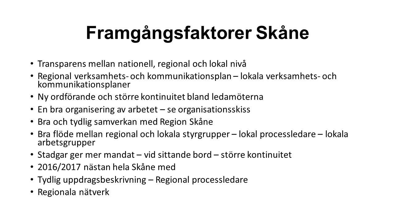 Framgångsfaktorer Skåne Transparens mellan nationell, regional och lokal nivå Regional verksamhets- och kommunikationsplan – lokala verksamhets- och k