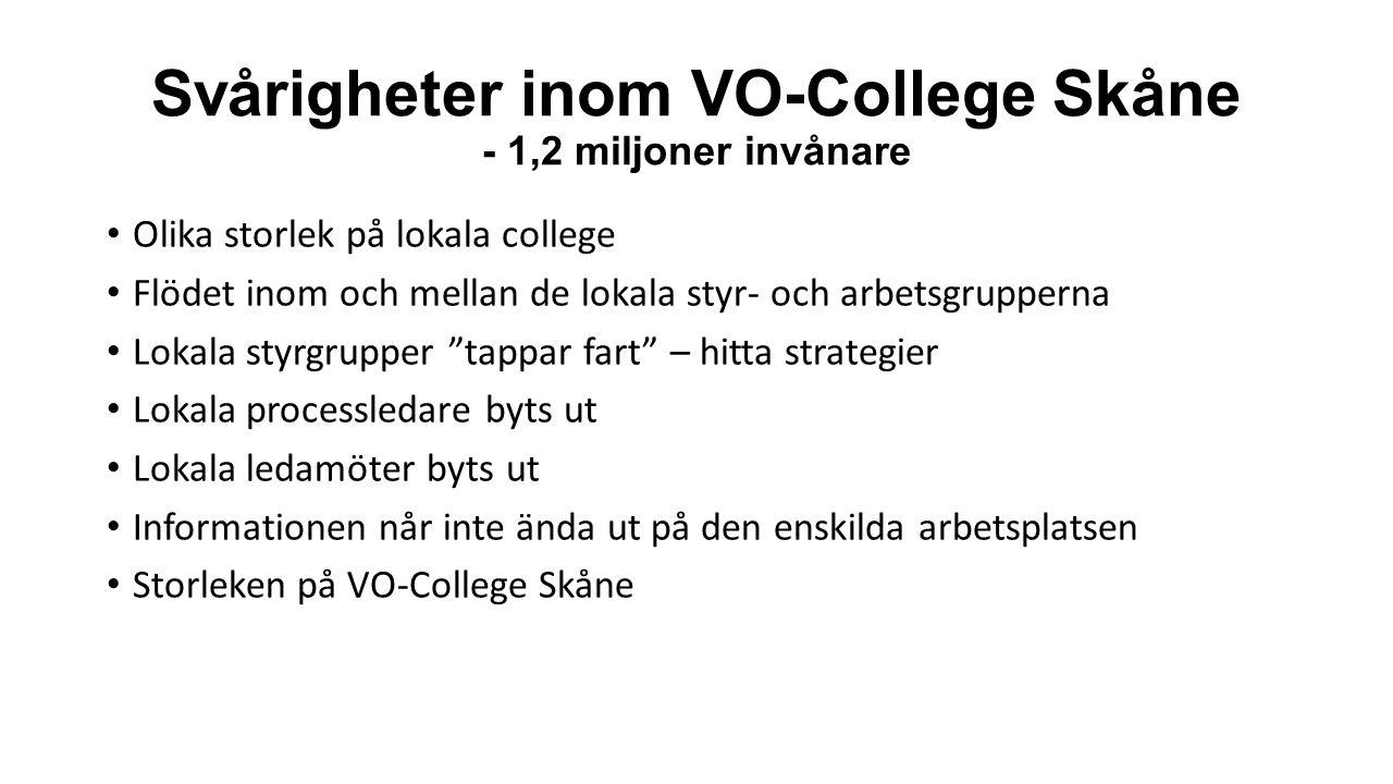 Svårigheter inom VO-College Skåne - 1,2 miljoner invånare Olika storlek på lokala college Flödet inom och mellan de lokala styr- och arbetsgrupperna L