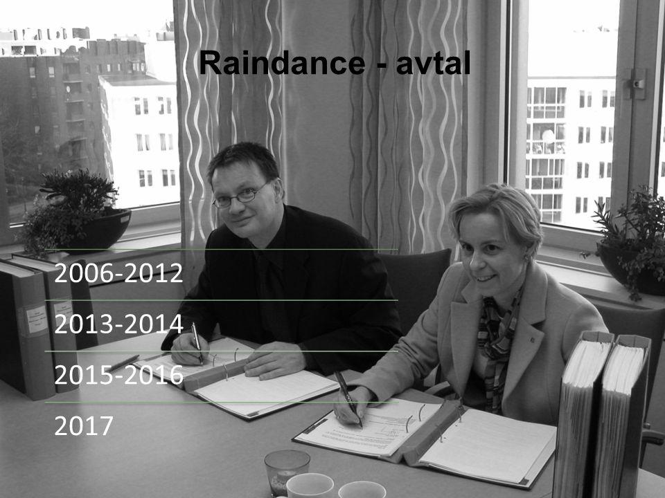 2006-2012 2013-2014 2015-2016 2017 Raindance - avtal