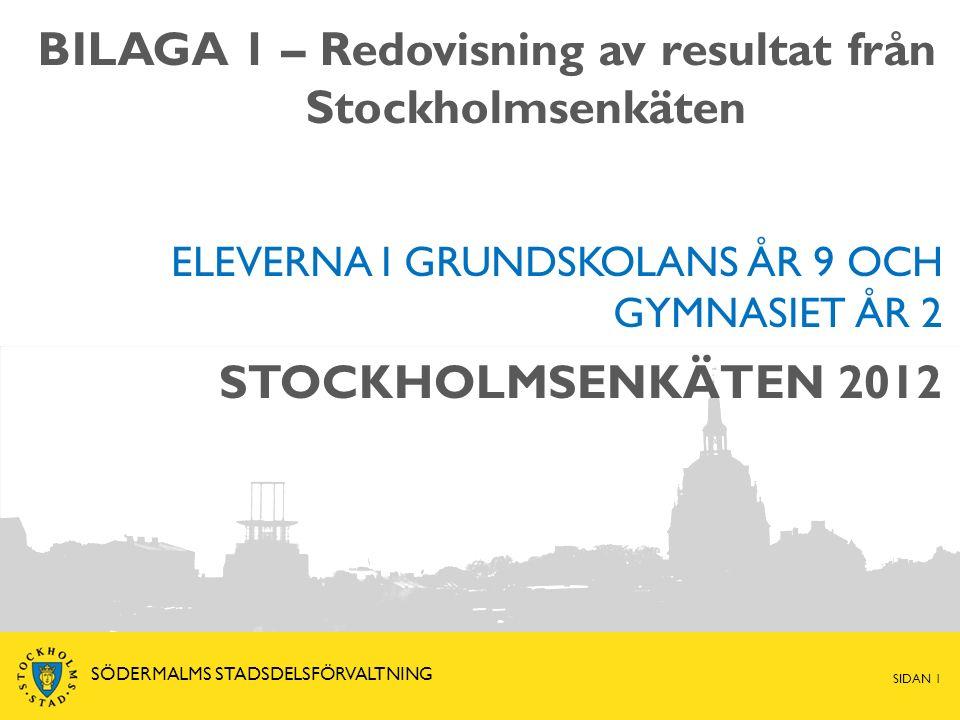 STOCKHOLMSENKÄTEN 2012 ELEVERNA I GRUNDSKOLANS ÅR 9 OCH GYMNASIET ÅR 2 SIDAN 1 SÖDERMALMS STADSDELSFÖRVALTNING BILAGA 1 – Redovisning av resultat från Stockholmsenkäten