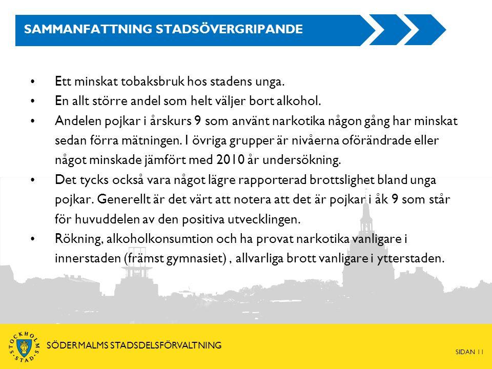 SIDAN 11 SÖDERMALMS STADSDELSFÖRVALTNING SAMMANFATTNING STADSÖVERGRIPANDE Ett minskat tobaksbruk hos stadens unga.