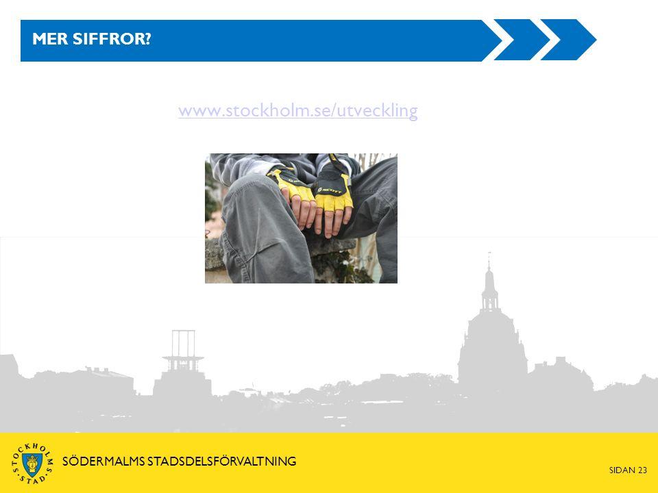 SIDAN 23 SÖDERMALMS STADSDELSFÖRVALTNING MER SIFFROR www.stockholm.se/utveckling