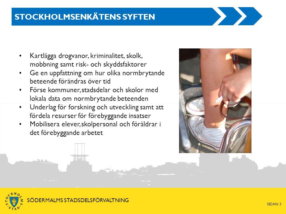 SIDAN 3 SÖDERMALMS STADSDELSFÖRVALTNING STOCKHOLMSENKÄTENS SYFTEN Kartlägga drogvanor, kriminalitet, skolk, mobbning samt risk- och skyddsfaktorer Ge en uppfattning om hur olika normbrytande beteende förändras över tid Förse kommuner, stadsdelar och skolor med lokala data om normbrytande beteenden Underlag för forskning och utveckling samt att fördela resurser för förebyggande insatser Mobilisera elever, skolpersonal och föräldrar i det förebyggande arbetet