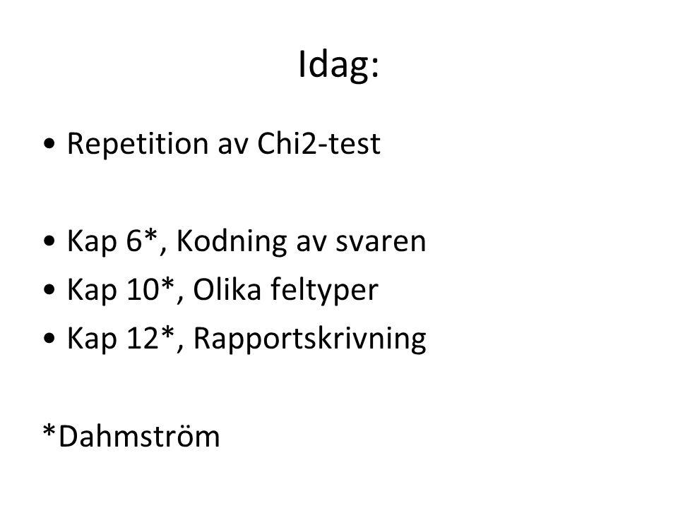 Idag: Repetition av Chi2-test Kap 6*, Kodning av svaren Kap 10*, Olika feltyper Kap 12*, Rapportskrivning *Dahmström