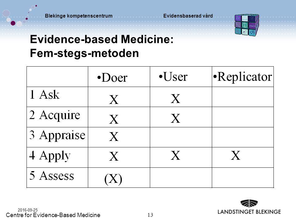 Blekinge kompetenscentrumEvidensbaserad vård 2016-09-25 13 Evidence-based Medicine: Fem-stegs-metoden Centre for Evidence-Based Medicine Doer X X X X