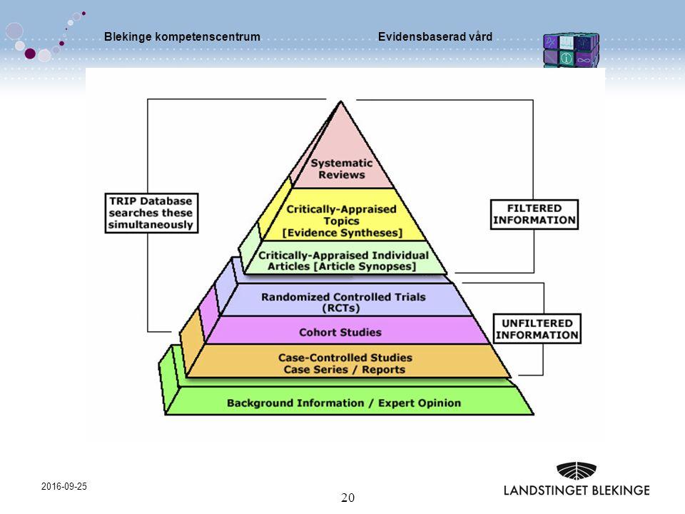 Blekinge kompetenscentrumEvidensbaserad vård 2016-09-25 20