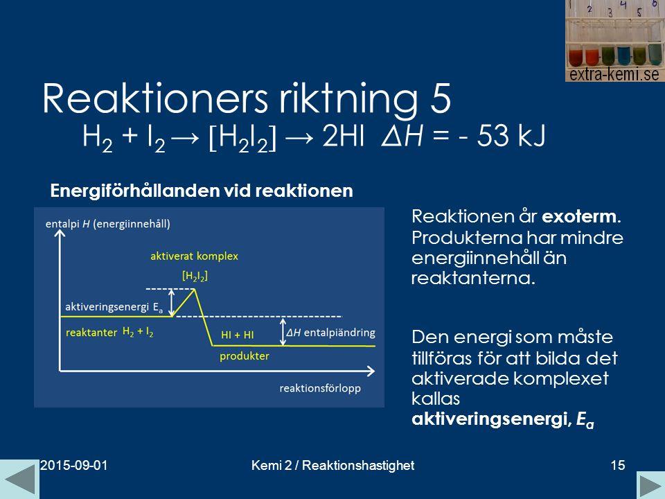 Reaktioners riktning 5 H 2 + I 2 →  H 2 I 2  → 2HI ΔH = - 53 kJ 2015-09-01Kemi 2 / Reaktionshastighet15 Den energi som måste tillföras för att bilda