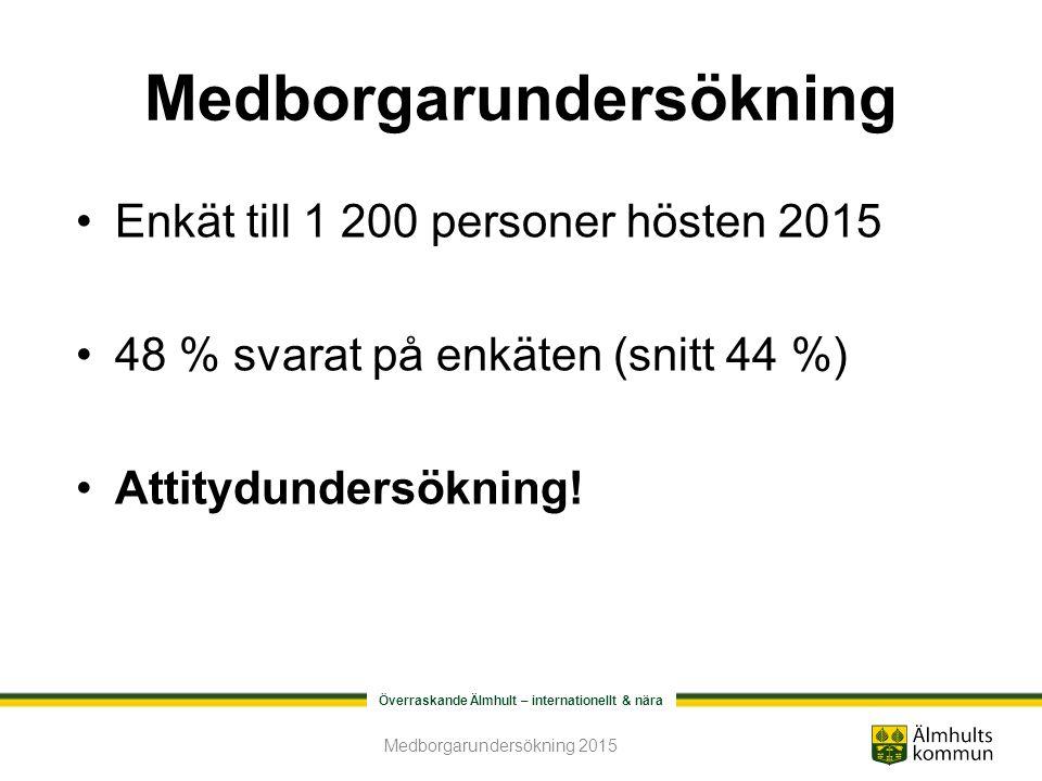 Överraskande Älmhult – internationellt & nära Medborgarundersökning Enkät till 1 200 personer hösten 2015 48 % svarat på enkäten (snitt 44 %) Attitydundersökning.