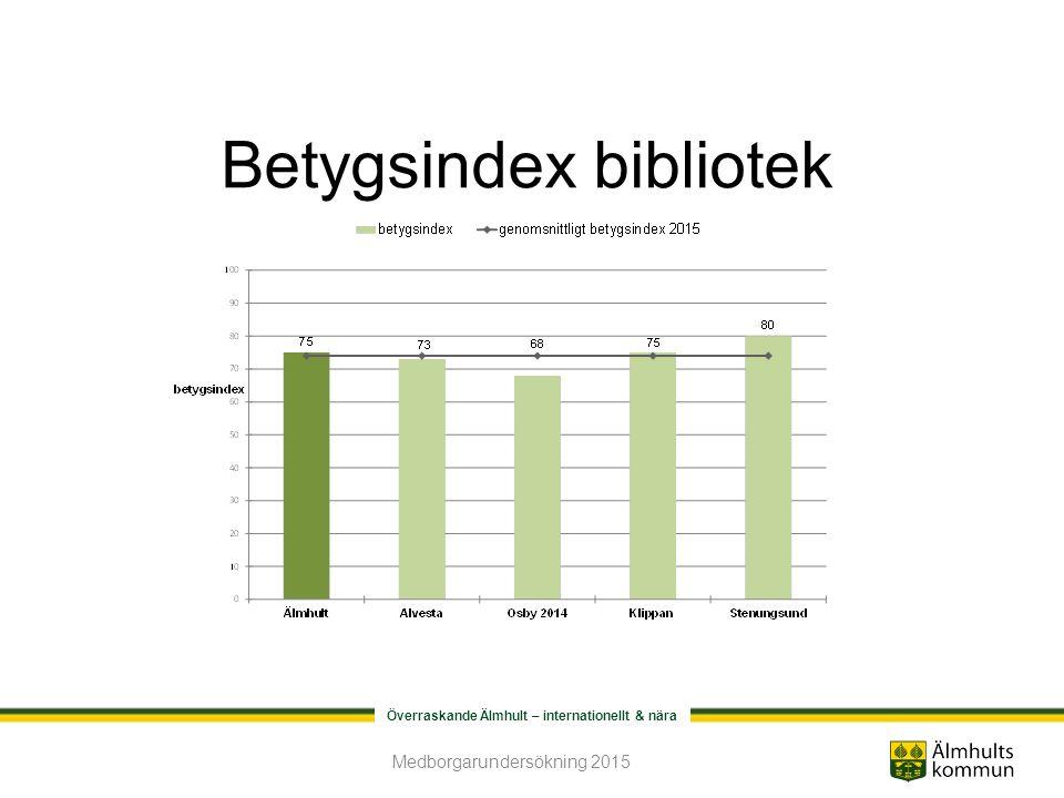 Överraskande Älmhult – internationellt & nära Betygsindex bibliotek Medborgarundersökning 2015
