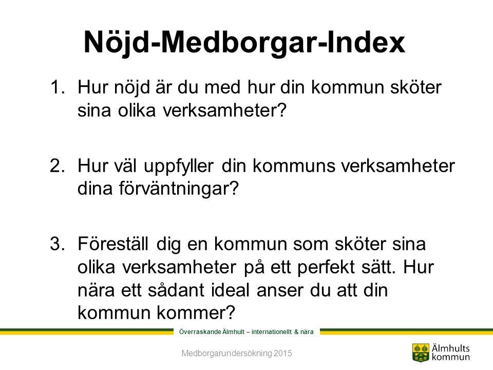 Överraskande Älmhult – internationellt & nära Nöjd-Medborgar-Index 1.Hur nöjd är du med hur din kommun sköter sina olika verksamheter.
