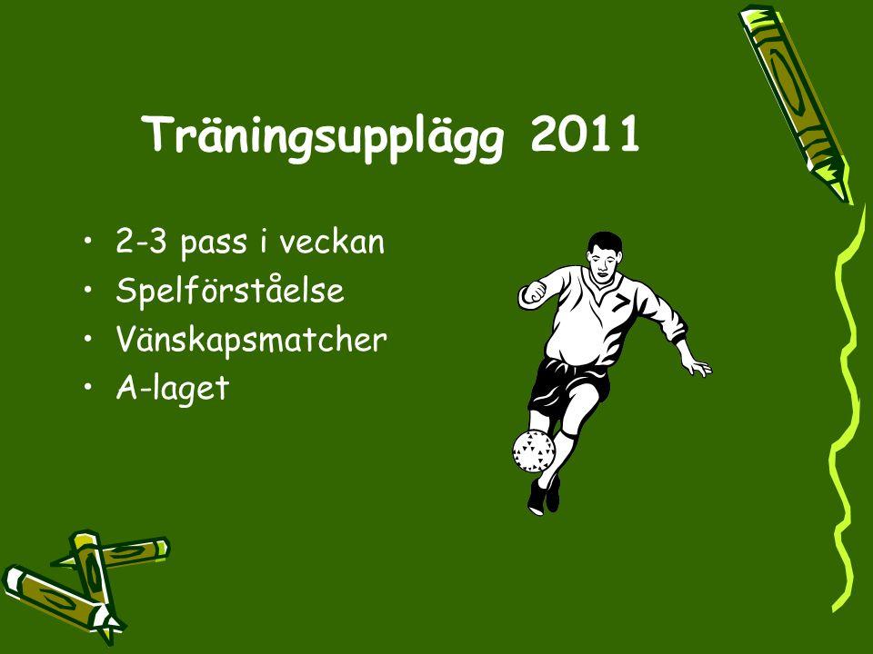 Träningsupplägg 2011 2-3 pass i veckan Spelförståelse Vänskapsmatcher A-laget