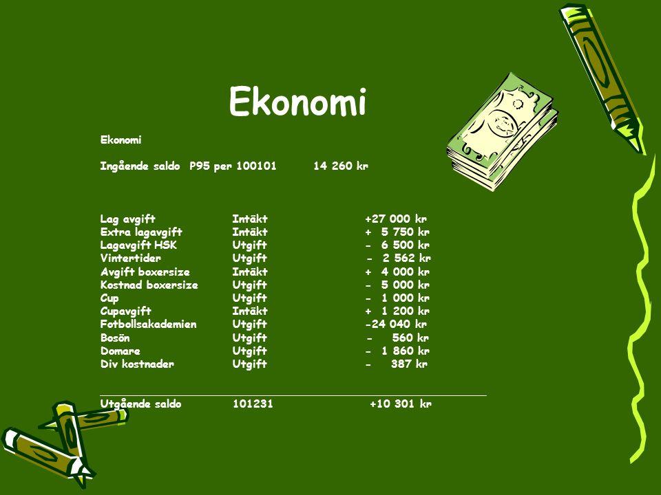 Ekonomi Ingående saldo P95 per 100101 14 260 kr Lag avgiftIntäkt+27 000 kr Extra lagavgift Intäkt + 5 750 kr Lagavgift HSKUtgift- 6 500 kr Vintertider