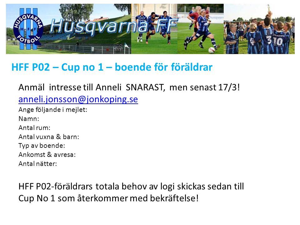 HFF P02 – Cup no 1 – boende för föräldrar Anmäl intresse till Anneli SNARAST, men senast 17/3! anneli.jonsson@jonkoping.se Ange följande i mejlet: Nam