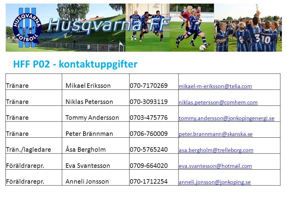 HFF P02 - kontaktuppgifter Tränare Mikael Eriksson070-7170269 mikael-m-eriksson@telia.com Tränare Niklas Petersson070-3093119 niklas.petersson@comhem.com Tränare Tommy Andersson0703-475776 tommy.andersson@jonkopingenergi.se Tränare Peter Brännman0706-760009 peter.brannmann@skanska.se Trän./lagledare Åsa Bergholm070-5765240 asa.bergholm@trelleborg.com Föräldrarepr.