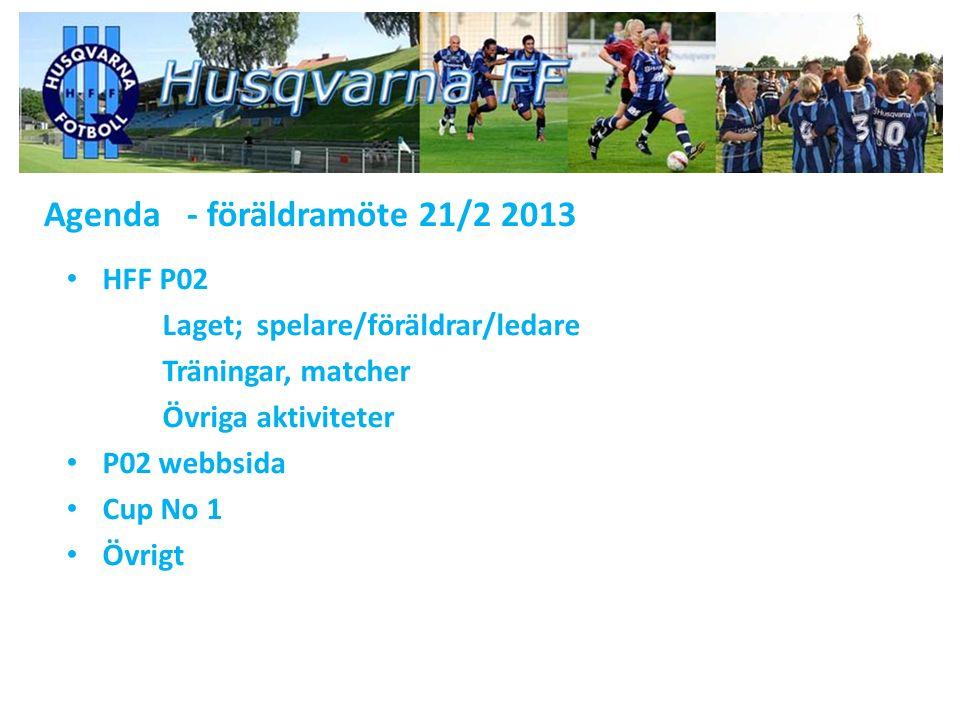 Agenda - föräldramöte 21/2 2013 HFF P02 Laget; spelare/föräldrar/ledare Träningar, matcher Övriga aktiviteter P02 webbsida Cup No 1 Övrigt