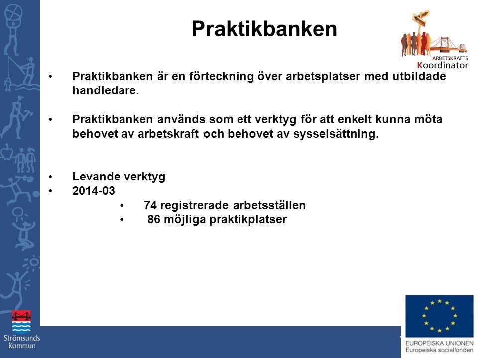 www.stromsund.se Praktikbanken Praktikbanken är en förteckning över arbetsplatser med utbildade handledare. Praktikbanken används som ett verktyg för