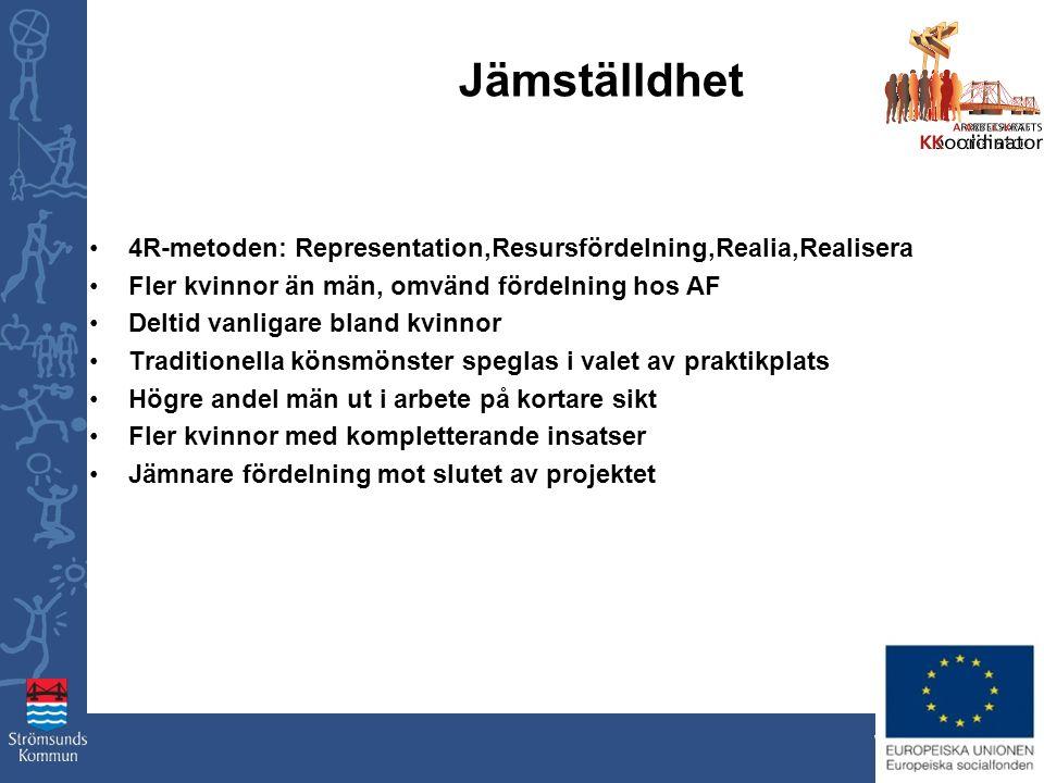 www.stromsund.se Jämställdhet 4R-metoden: Representation,Resursfördelning,Realia,Realisera Fler kvinnor än män, omvänd fördelning hos AF Deltid vanlig