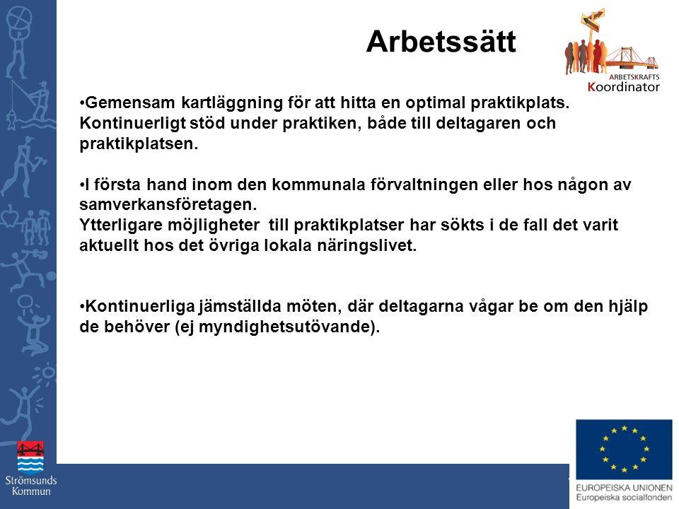 www.stromsund.se Arbetssätt Gemensam kartläggning för att hitta en optimal praktikplats. Kontinuerligt stöd under praktiken, både till deltagaren och