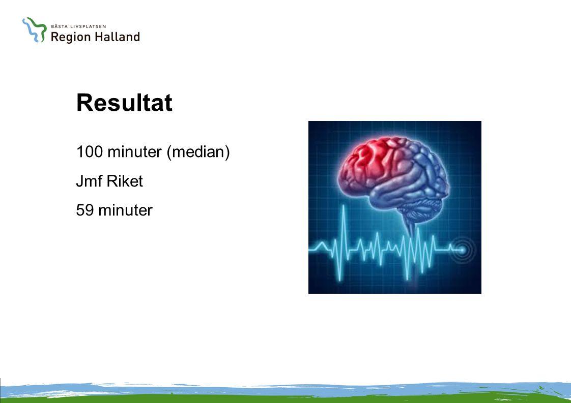Resultat 100 minuter (median) Jmf Riket 59 minuter