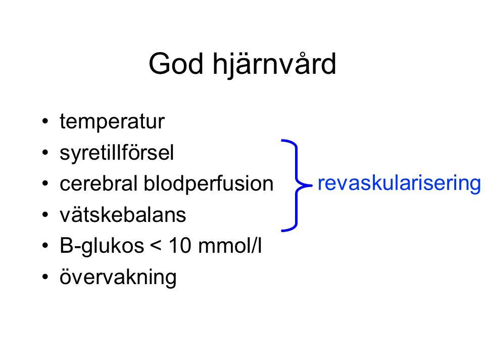God hjärnvård temperatur syretillförsel cerebral blodperfusion vätskebalans B-glukos < 10 mmol/l övervakning revaskularisering