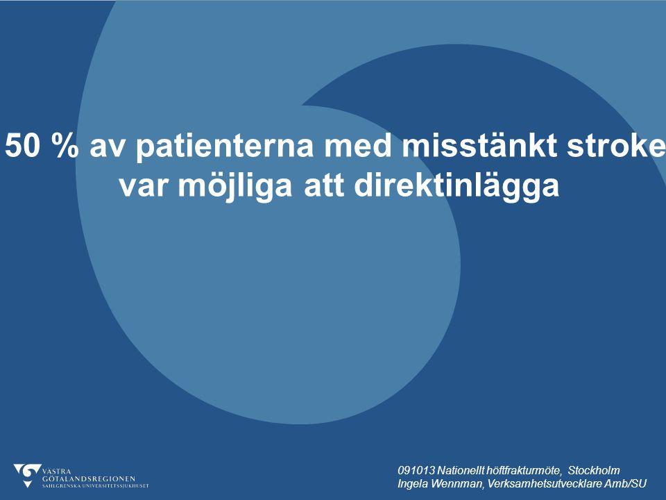 091013 Nationellt höftfrakturmöte, Stockholm Ingela Wennman, Verksamhetsutvecklare Amb/SU 50 % av patienterna med misstänkt stroke var möjliga att direktinlägga