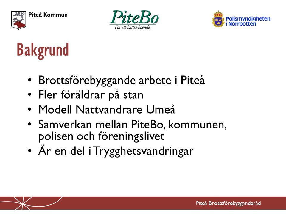 Brottsförebyggande arbete i Piteå Fler föräldrar på stan Modell Nattvandrare Umeå Samverkan mellan PiteBo, kommunen, polisen och föreningslivet Är en