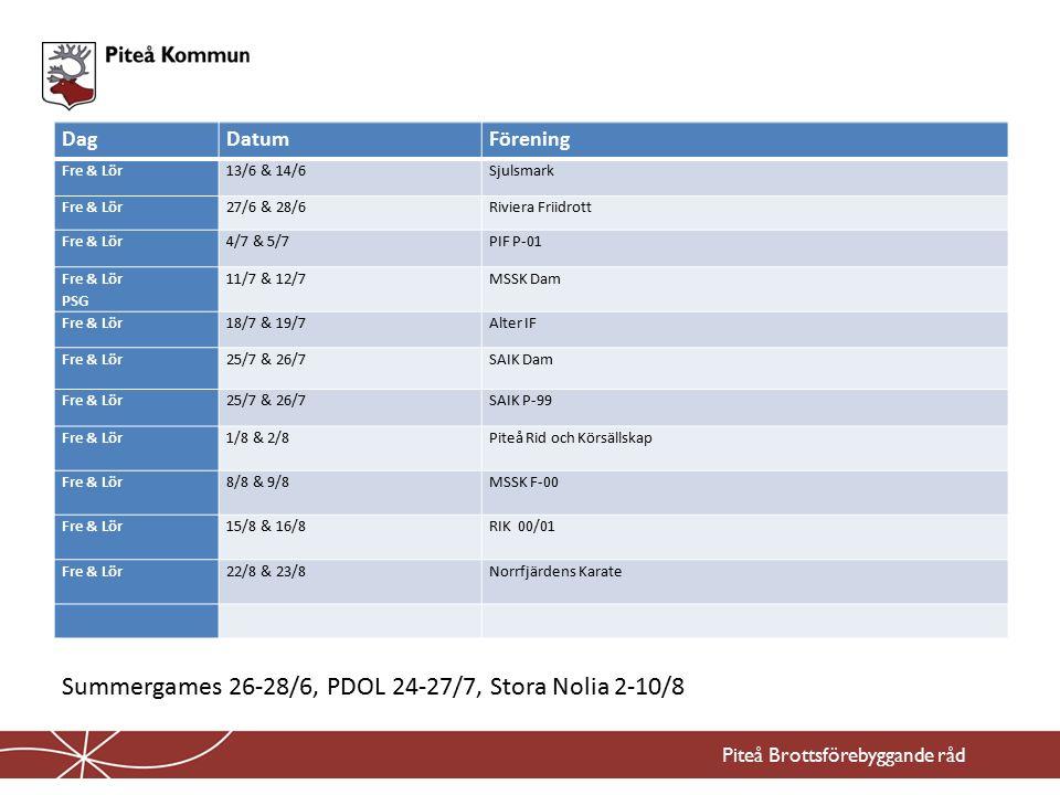 DagDatumFörening Fre & Lör13/6 & 14/6Sjulsmark Fre & Lör27/6 & 28/6Riviera Friidrott Fre & Lör4/7 & 5/7PIF P-01 Fre & Lör PSG 11/7 & 12/7MSSK Dam Fre