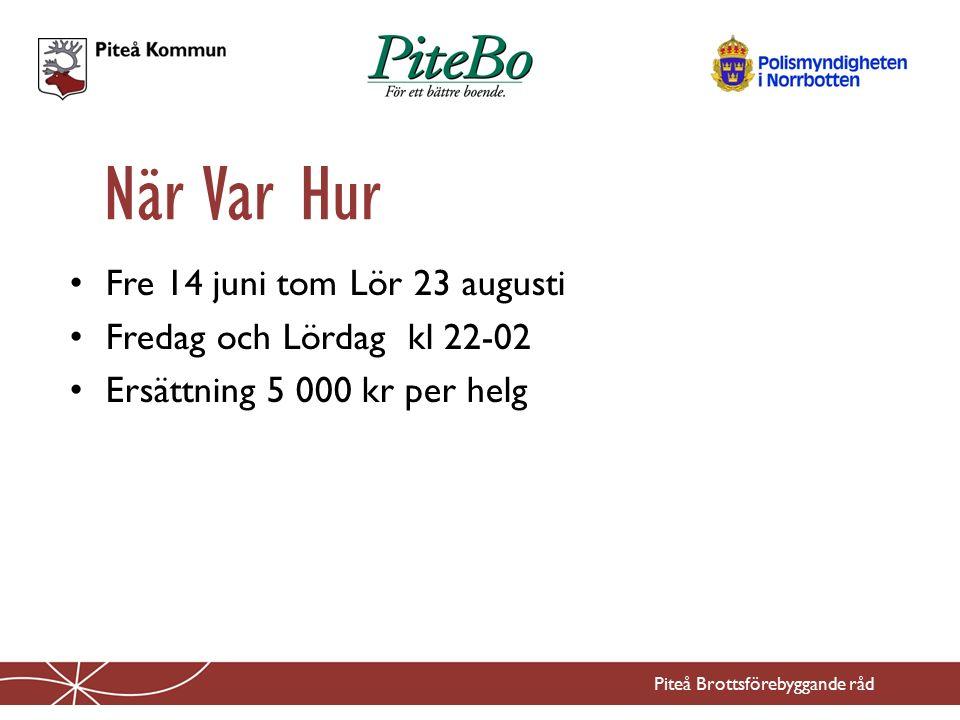 Inför varje vandring samling på Stadshotellet kl 22.00 Jackor & mobil finns Information – Polisen Samlingspunkt Piteå Brottsförebyggande råd